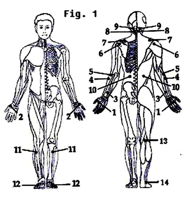 acupuncture points for pain relief